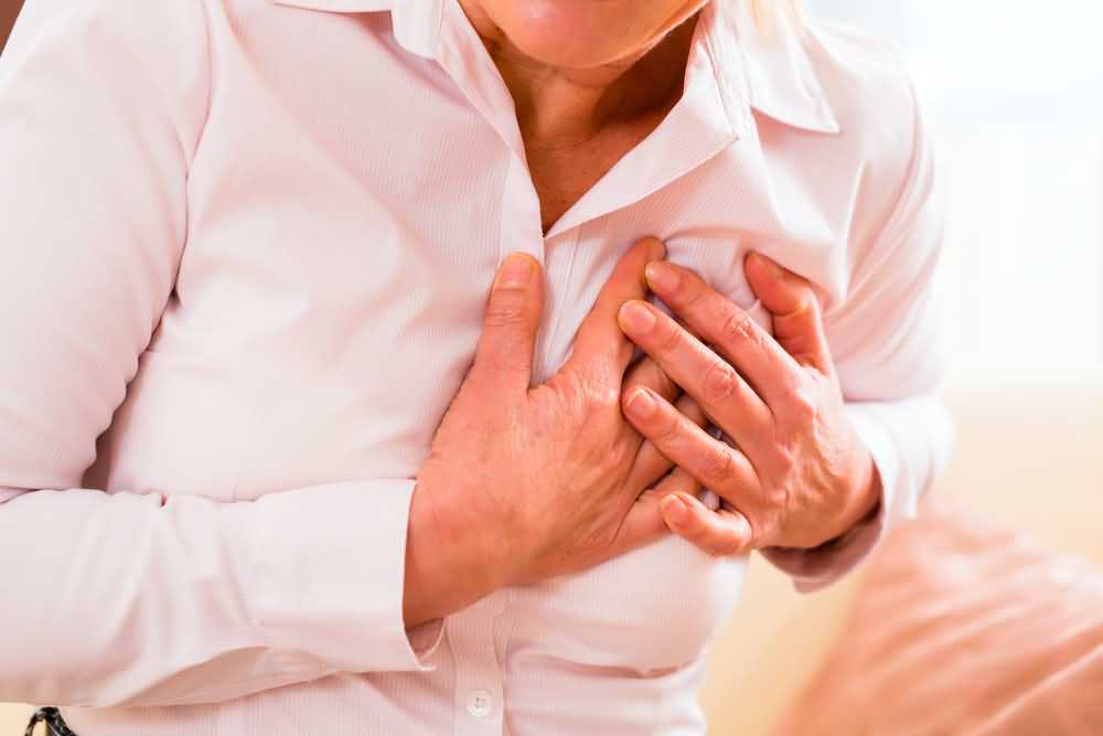 Angina in females