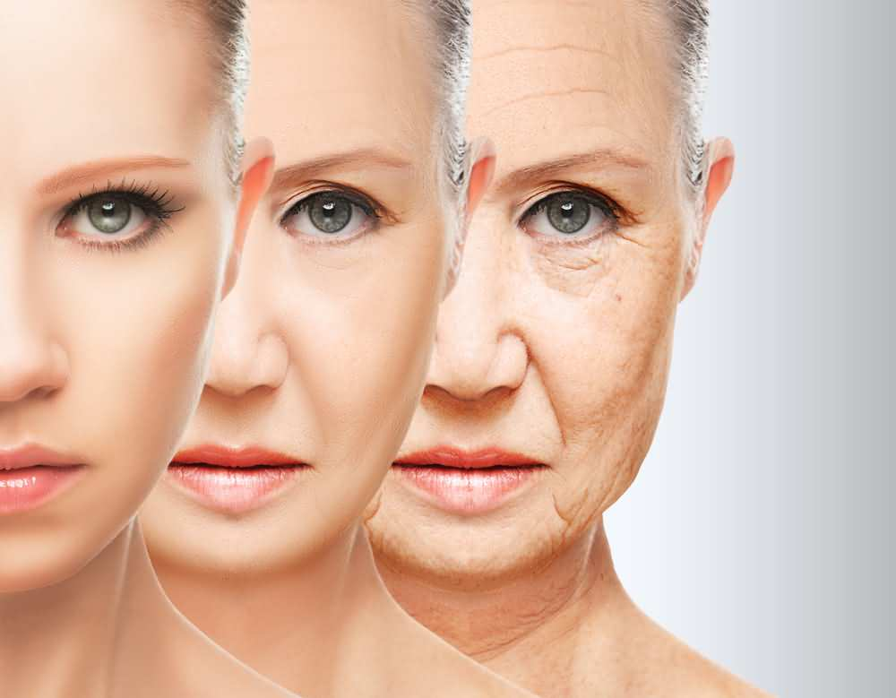 Aging, Angina causes