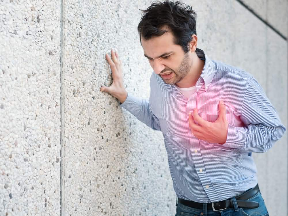 Types of angina